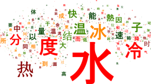chinese-wordle_tcm18-222337